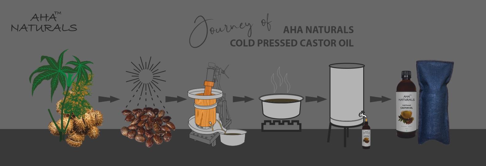 aha naturals cold pressed castor oil