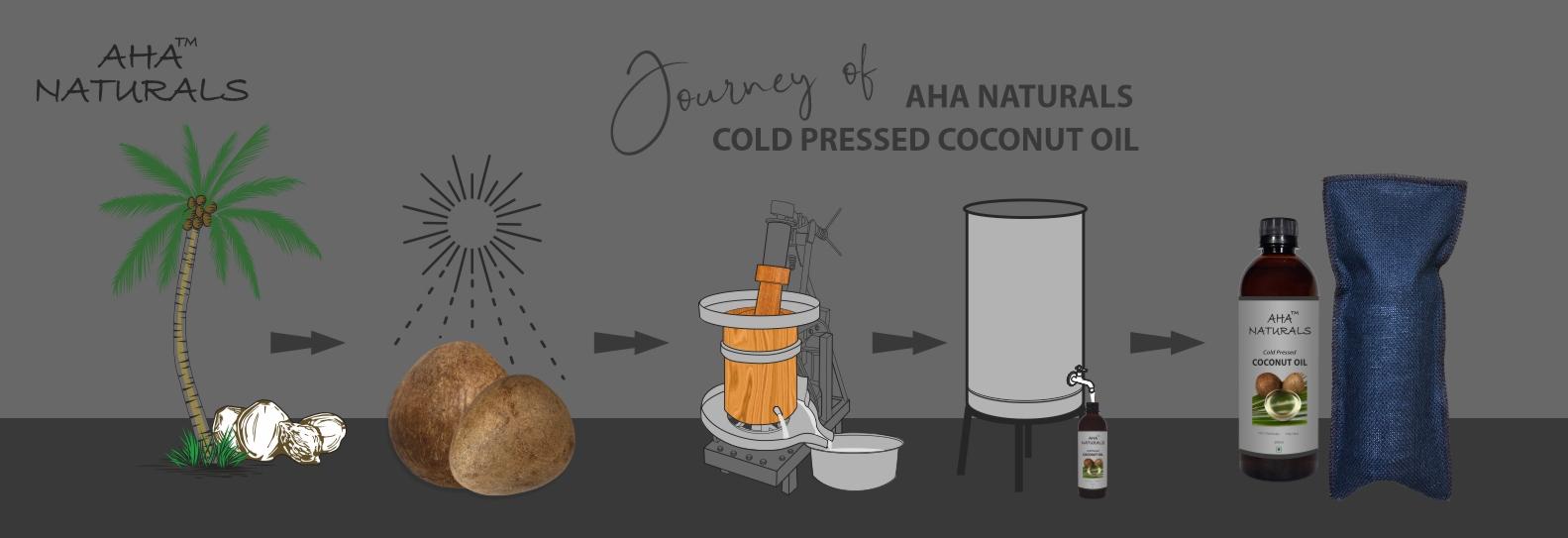 aha naturals cold pressed coconut oil